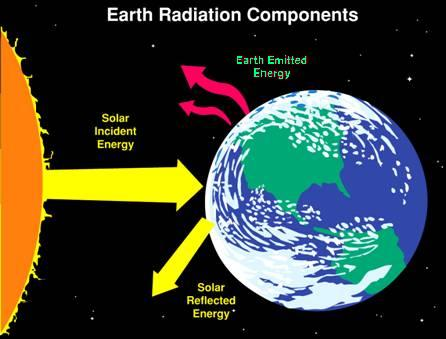Training Radiation And Energy Training Dan Pelatihan Sdm