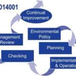 Pelatihan ISO 14001:2004 Sistem Manajemen Lingkungan