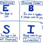 Pelatihan Cash Flow Quadrant