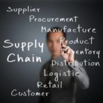 Training Inventory And Supply Chain Management