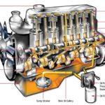 Training Engine Lubrication System