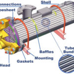 Training Shell and Tube Heat Exchanger