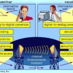 Pelatihan Dasar - Dasar Telekomunikasi dan Informasi