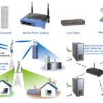 Training Integrating Wireless Services with Voice and Data Network