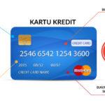 Pelatihan Dasar - Dasar Kartu Kredit